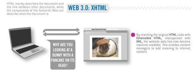 web-semantico-2