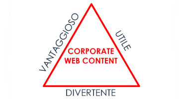 triangolo-content-marketing-corporate