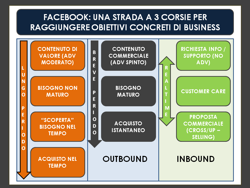 Facebook-Strategy-3Corsie
