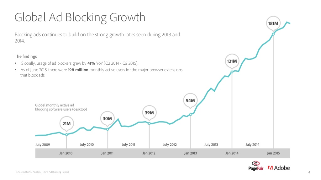 ad-blocking-report-the-cost-of-adblocking-4-1024